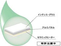 インテングラスの採用でダメージは少なく、ツヤのある仕上がりに